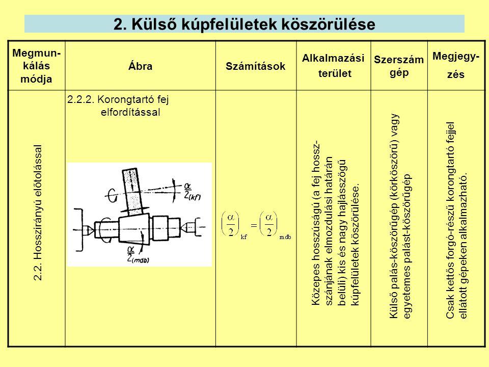 2. Külső kúpfelületek köszörülése Megmun- kálás módja ÁbraSzámítások Alkalmazási terület Szerszám gép Megjegy- zés 2.2.2. Korongtartó fej elfordítássa