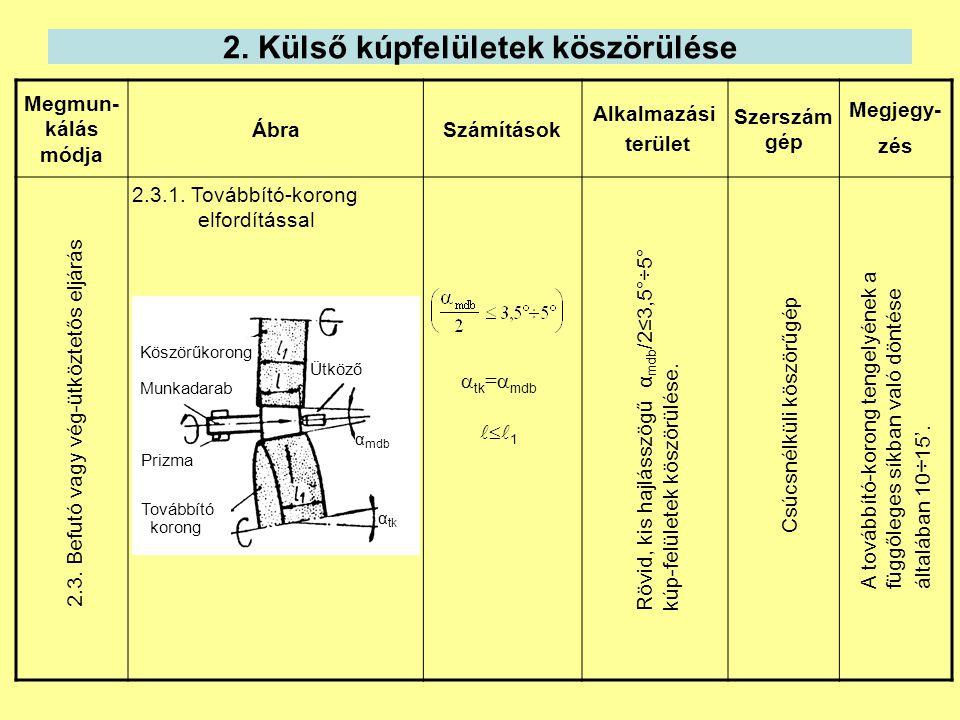 2. Külső kúpfelületek köszörülése Megmun- kálás módja ÁbraSzámítások Alkalmazási terület Szerszám gép Megjegy- zés 2.3.1. Továbbító-korong elfordításs