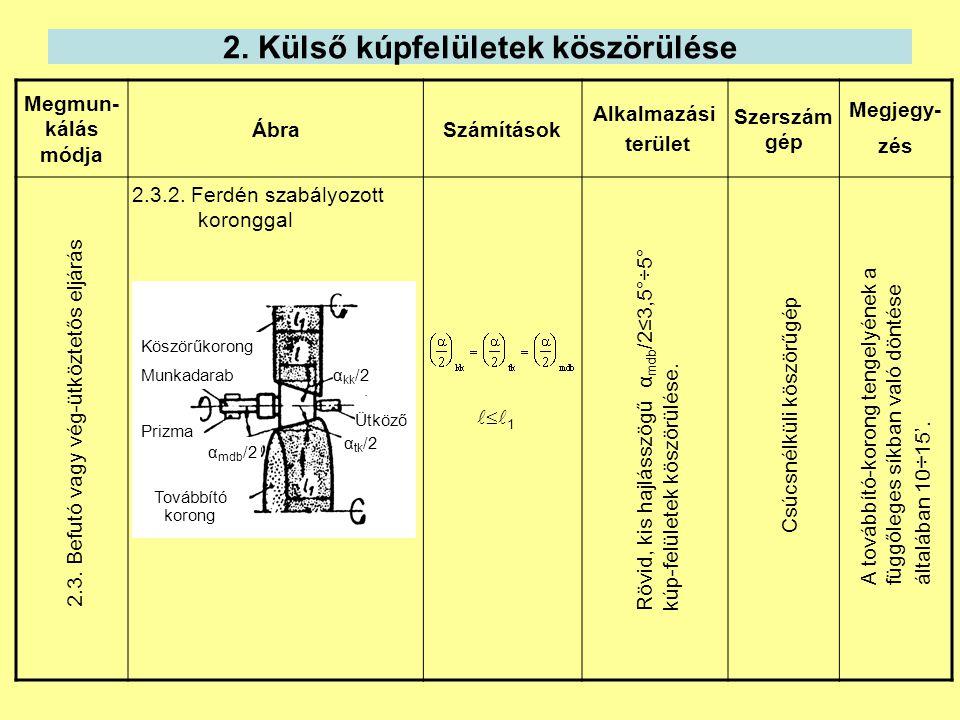 2. Külső kúpfelületek köszörülése Megmun- kálás módja ÁbraSzámítások Alkalmazási terület Szerszám gép Megjegy- zés 2.3.2. Ferdén szabályozott korongga