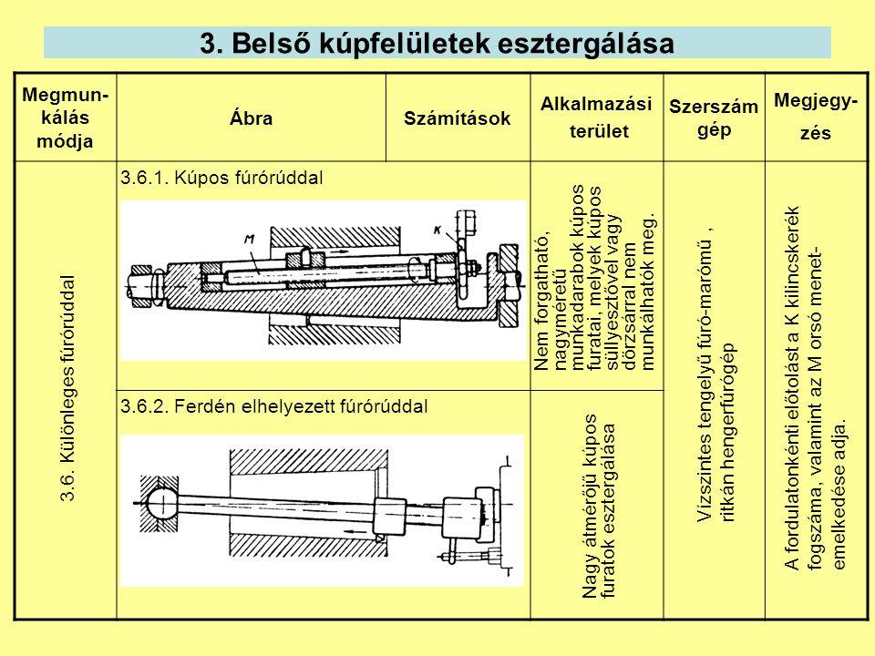 3. Belső kúpfelületek esztergálása Megmun- kálás módja ÁbraSzámítások Alkalmazási terület Szerszám gép Megjegy- zés 3.6.1. Kúpos fúrórúddal 3.6.2. Fer