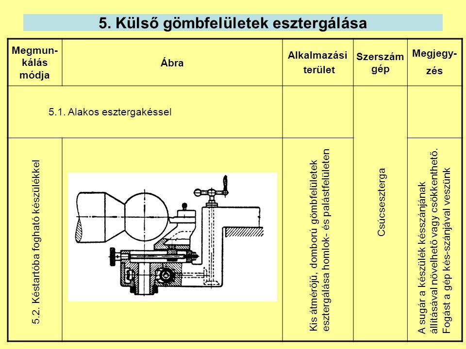 5. Külső gömbfelületek esztergálása Megmun- kálás módja Ábra Alkalmazási terület Szerszám gép Megjegy- zés 5.2. Késtartóba fogható készülékkel Kis átm