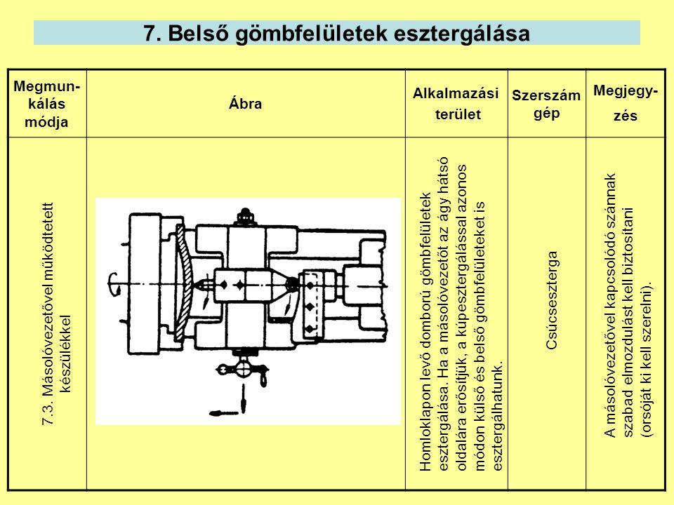 7. Belső gömbfelületek esztergálása Megmun- kálás módja Ábra Alkalmazási terület Szerszám gép Megjegy- zés 7.3. Másolóvezetővel működtetett készülékke