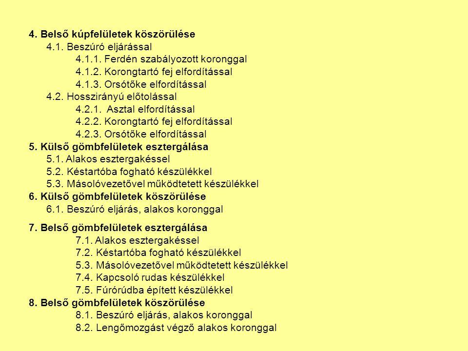 4. Belső kúpfelületek köszörülése 4.1. Beszúró eljárással 4.1.1. Ferdén szabályozott koronggal 4.1.2. Korongtartó fej elfordítással 4.1.3. Orsótőke el