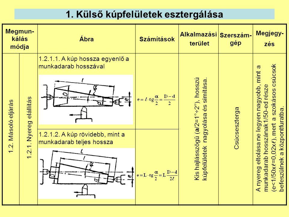 1. Külső kúpfelületek esztergálása Megmun- kálás módja ÁbraSzámítások Alkalmazási terület Szerszám- gép Megjegy- zés 1.2.1.1. A kúp hossza egyenlő a m