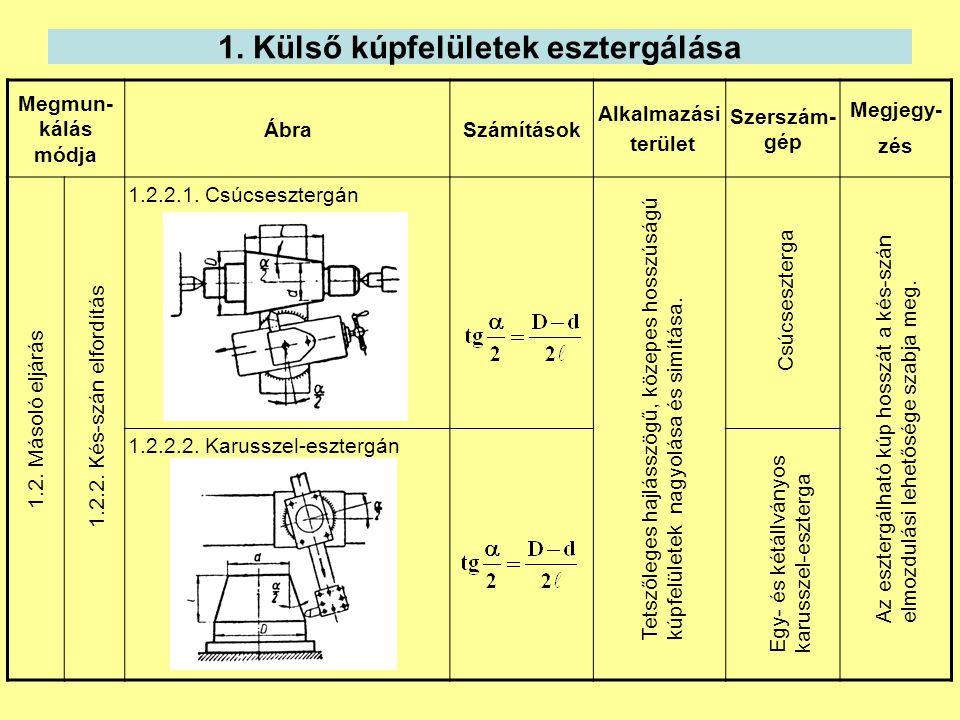 1. Külső kúpfelületek esztergálása Megmun- kálás módja ÁbraSzámítások Alkalmazási terület Szerszám- gép Megjegy- zés 1.2.2.1. Csúcsesztergán 1.2.2.2.
