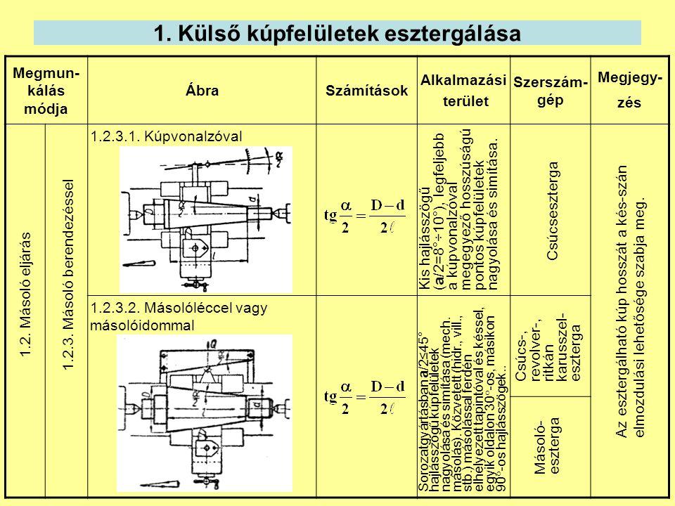 1. Külső kúpfelületek esztergálása Megmun- kálás módja ÁbraSzámítások Alkalmazási terület Szerszám- gép Megjegy- zés 1.2.3.1. Kúpvonalzóval 1.2.3.2. M