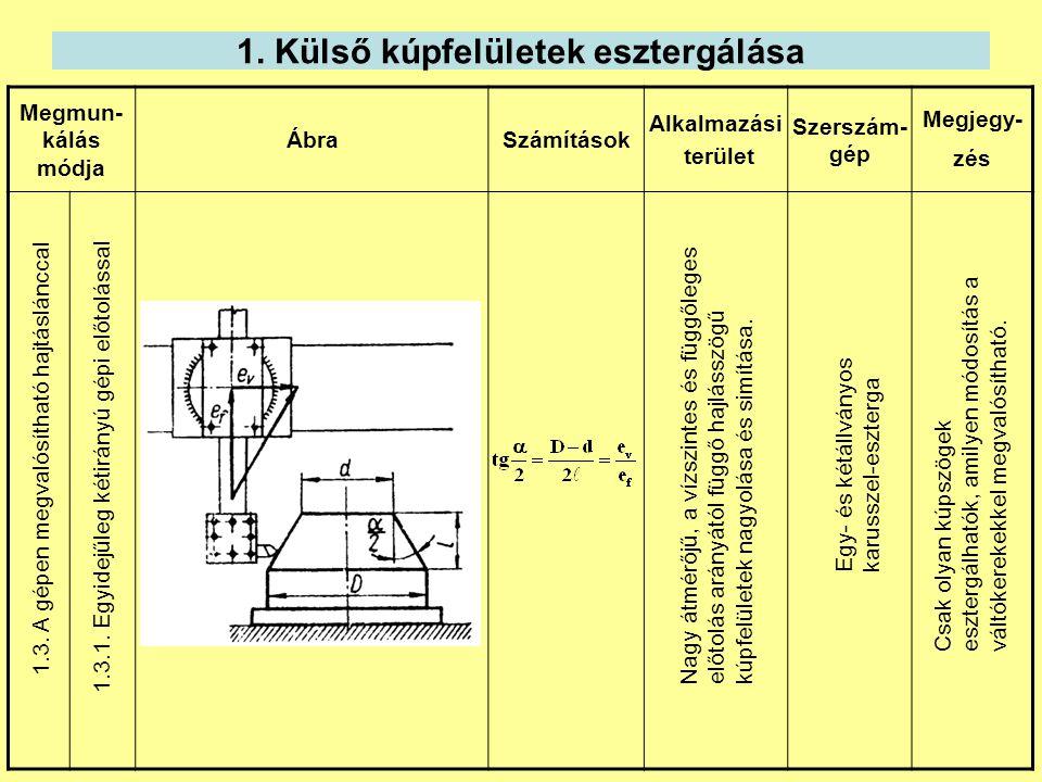 1. Külső kúpfelületek esztergálása Megmun- kálás módja ÁbraSzámítások Alkalmazási terület Szerszám- gép Megjegy- zés 1.3. A gépen megvalósítható hajtá