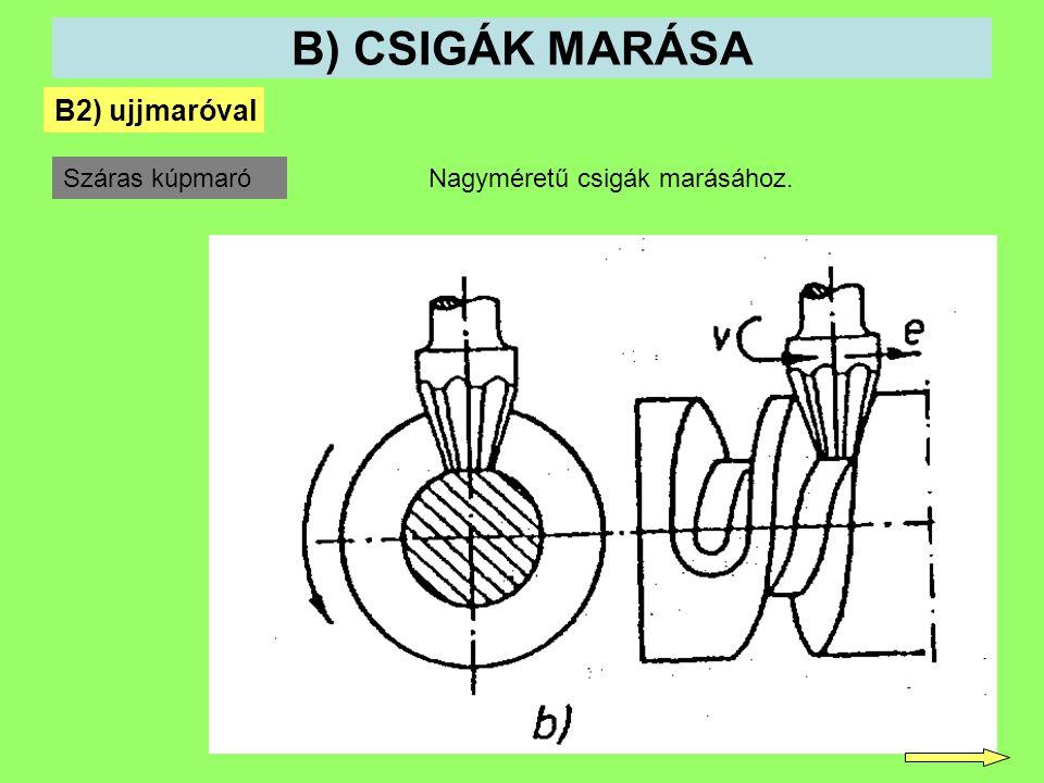 B) CSIGÁK MARÁSA B2) ujjmaróval Száras kúpmaróNagyméretű csigák marásához.
