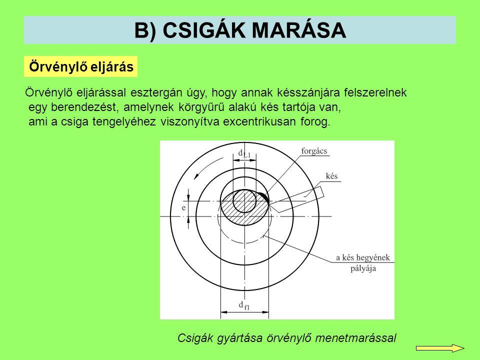 B) CSIGÁK MARÁSA Örvénylő eljárás Csigák gyártása örvénylő menetmarással Örvénylő eljárással esztergán úgy, hogy annak késszánjára felszerelnek egy be