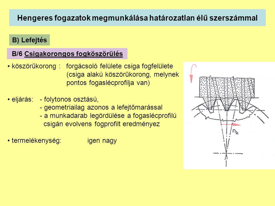 Hengeres fogazatok megmunkálása határozatlan élű szerszámmal B) Lefejtés B/6 Csigakorongos fogköszörülés köszörűkorong : forgácsoló felülete csiga fog