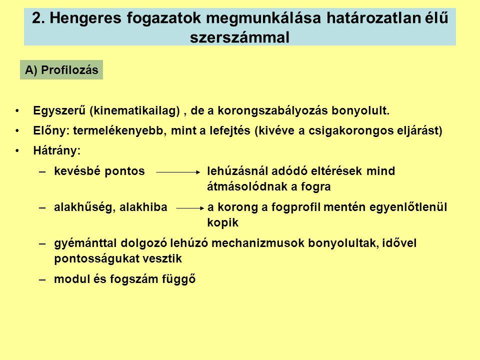 2. Hengeres fogazatok megmunkálása határozatlan élű szerszámmal Egyszerű (kinematikailag), de a korongszabályozás bonyolult. Előny: termelékenyebb, mi