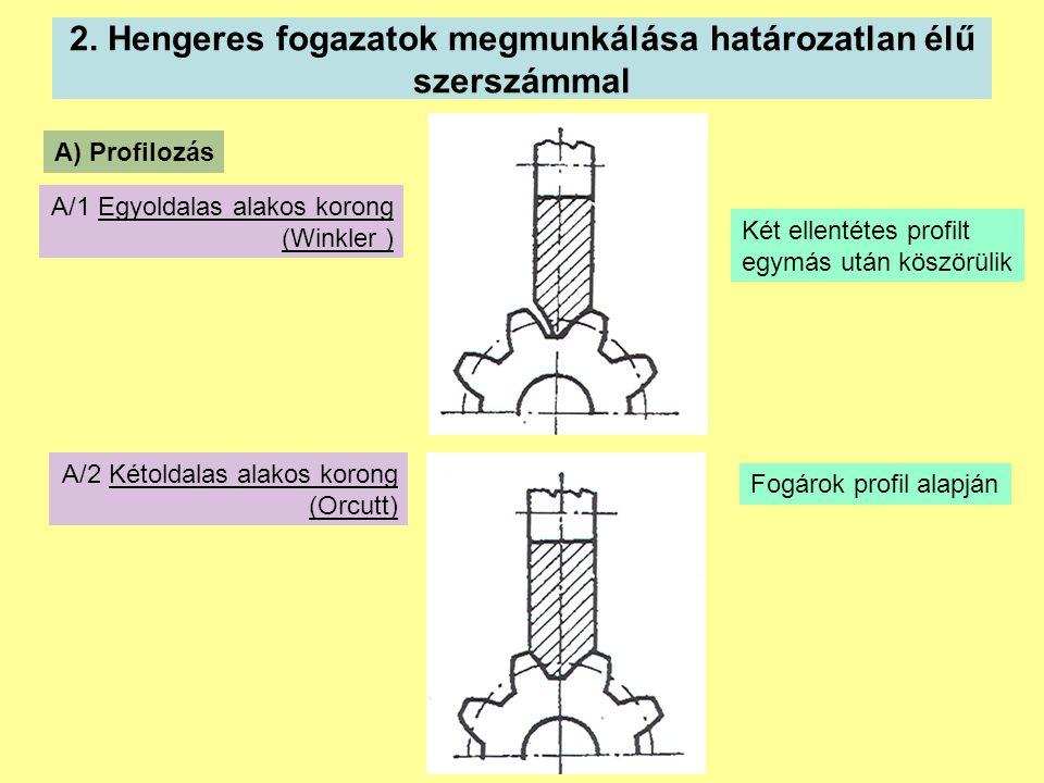 2. Hengeres fogazatok megmunkálása határozatlan élű szerszámmal A) Profilozás A/1 Egyoldalas alakos korong (Winkler ) A/2 Kétoldalas alakos korong (Or