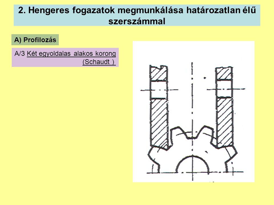 2. Hengeres fogazatok megmunkálása határozatlan élű szerszámmal A) Profilozás A/3 Két egyoldalas alakos korong (Schaudt )
