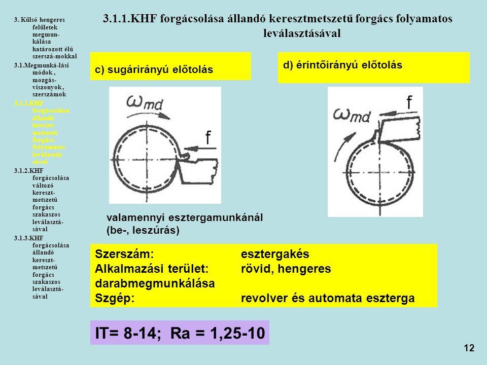 12 3.1.1.KHF forgácsolása állandó keresztmetszetű forgács folyamatos leválasztásával 3. Külső hengeres felületek megmun- kálása határozott élű szerszá