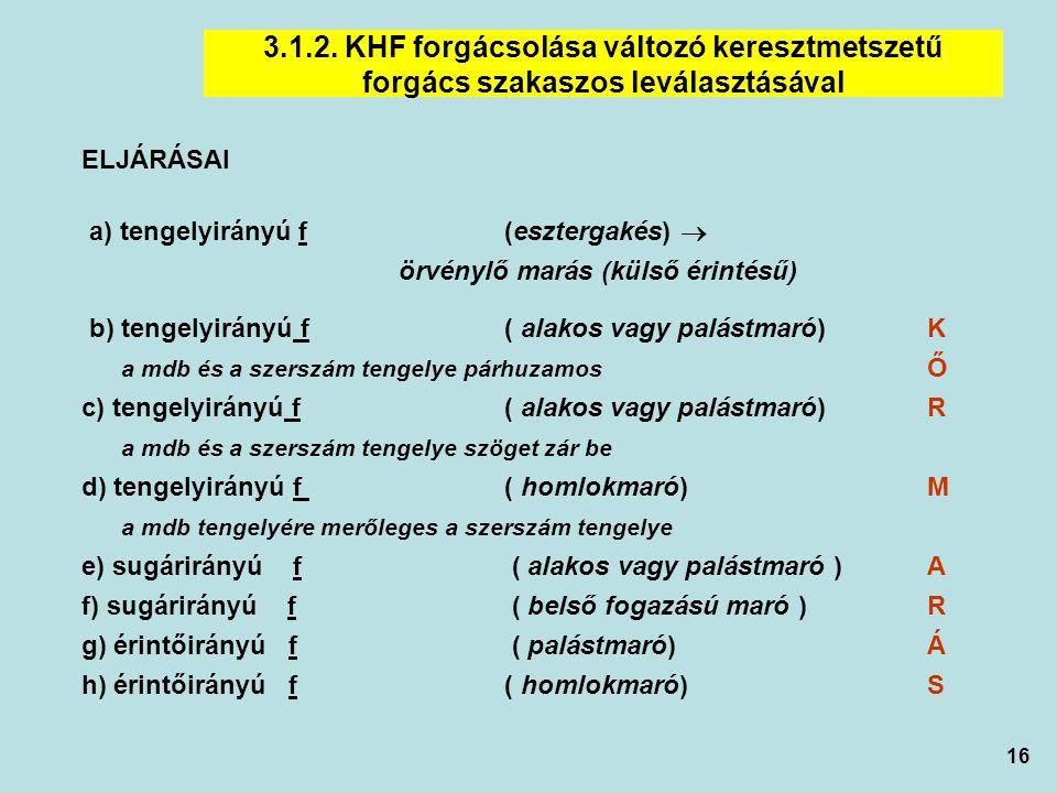 16 ELJÁRÁSAI a) tengelyirányú f(esztergakés)  örvénylő marás (külső érintésű) b) tengelyirányú f ( alakos vagy palástmaró)K a mdb és a szerszám tenge