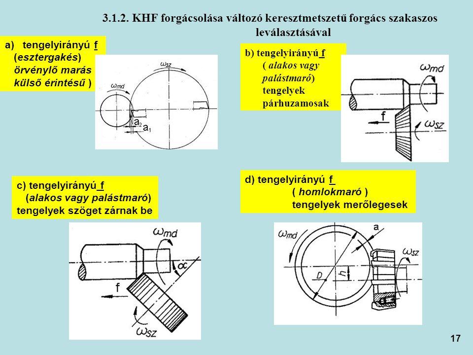 17 3.1.2. KHF forgácsolása változó keresztmetszetű forgács szakaszos leválasztásával a)tengelyirányú f (esztergakés) örvénylő marás külső érintésű ) b