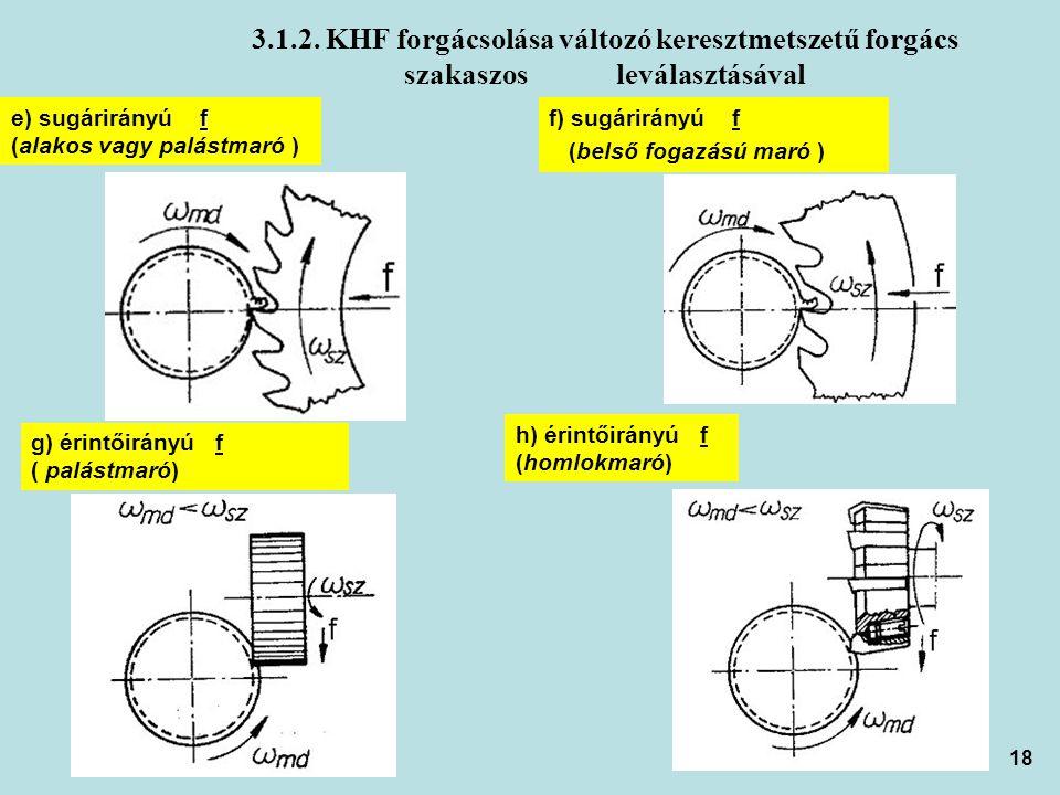 18 3.1.2. KHF forgácsolása változó keresztmetszetű forgács szakaszos leválasztásával f e) sugárirányú f (alakos vagy palástmaró ) f) sugárirányú f (be