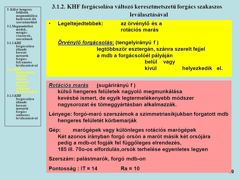 19 3.1.2. KHF forgácsolása változó keresztmetszetű forgács szakaszos leválasztásával 3. Külső hengeres felületek megmunkálása határozott élű szerszámo