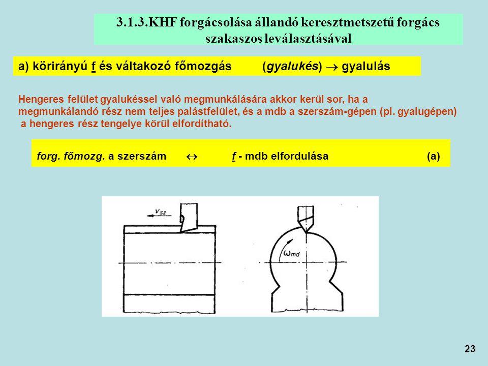23 3.1.3.KHF forgácsolása állandó keresztmetszetű forgács szakaszos leválasztásával a) körirányú f és váltakozó főmozgás(gyalukés)  gyalulás Hengeres