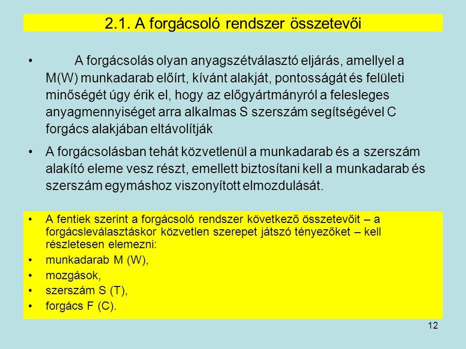 12 2.1. A forgácsoló rendszer összetevői A fentiek szerint a forgácsoló rendszer következő összetevőit – a forgácsleválasztáskor közvetlen szerepet já