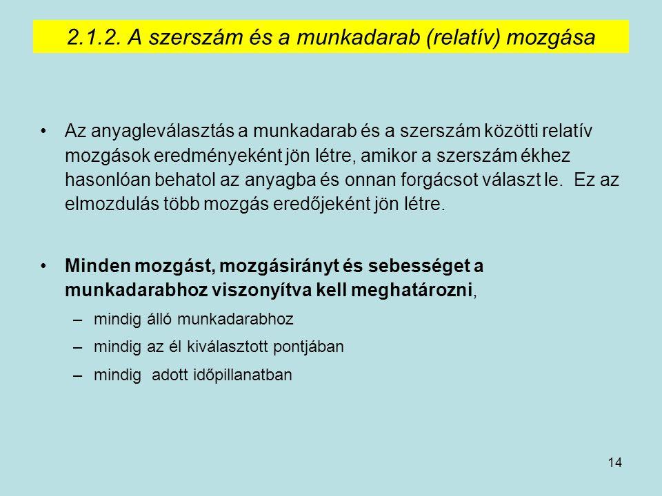 14 2.1.2. A szerszám és a munkadarab (relatív) mozgása Az anyagleválasztás a munkadarab és a szerszám közötti relatív mozgások eredményeként jön létre