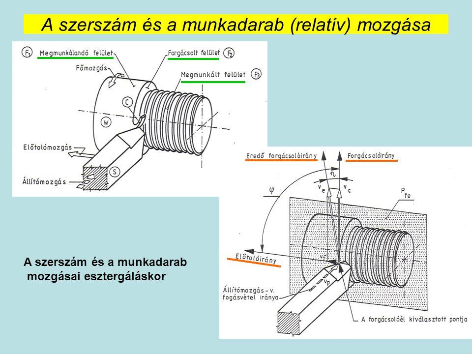 16 A szerszám és a munkadarab (relatív) mozgása A szerszám és a munkadarab mozgásai esztergáláskor