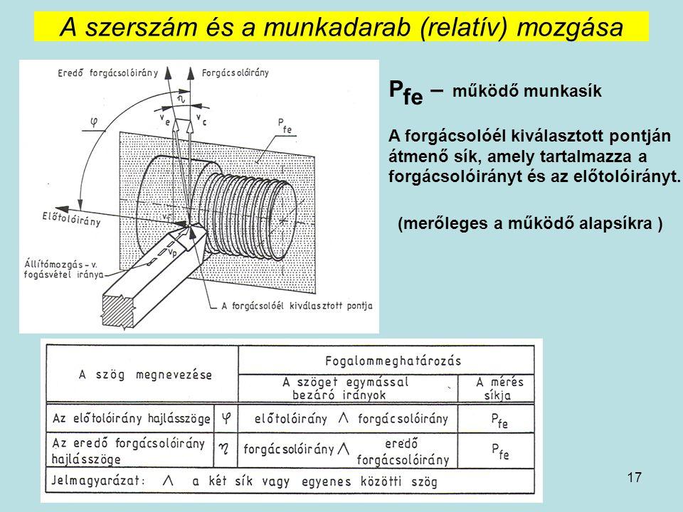 17 A szerszám és a munkadarab (relatív) mozgása P fe – működő munkasík A forgácsolóél kiválasztott pontján átmenő sík, amely tartalmazza a forgácsolói