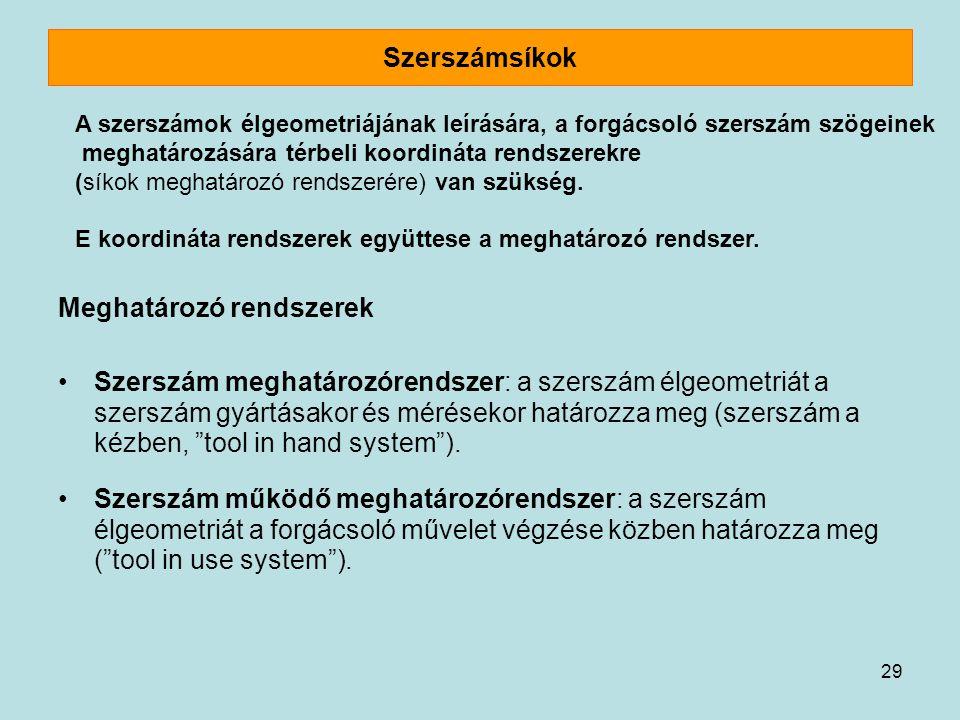 29 Szerszámsíkok Meghatározó rendszerek Szerszám meghatározórendszer: a szerszám élgeometriát a szerszám gyártásakor és mérésekor határozza meg (szers