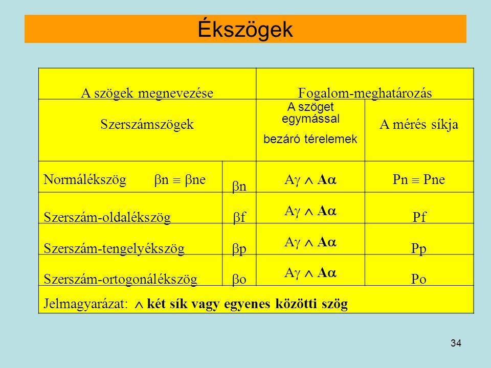 34 Ékszögek A szögek megnevezéseFogalom-meghatározás Szerszámszögek A szöget egymással bezáró térelemek A mérés síkja Normálékszög  n   ne nn A