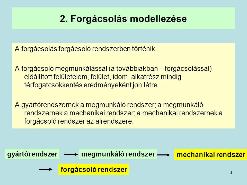 4 A forgácsolás forgácsoló rendszerben történik. A forgácsoló megmunkálással (a továbbiakban – forgácsolással) előállított felületelem, felület, idom,
