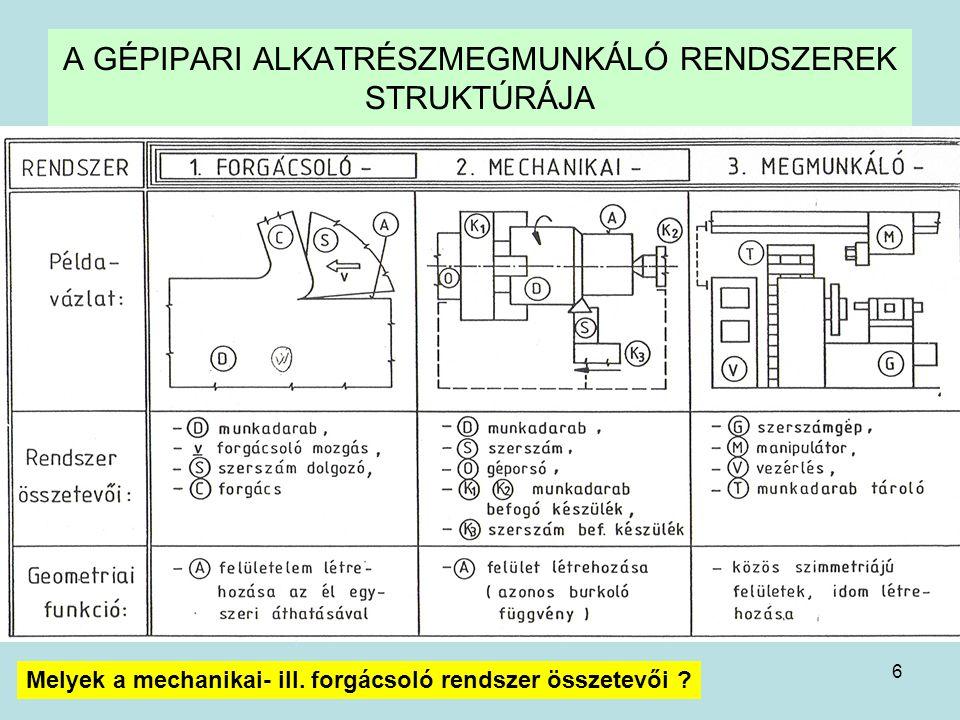 6 Melyek a mechanikai- ill. forgácsoló rendszer összetevői ?