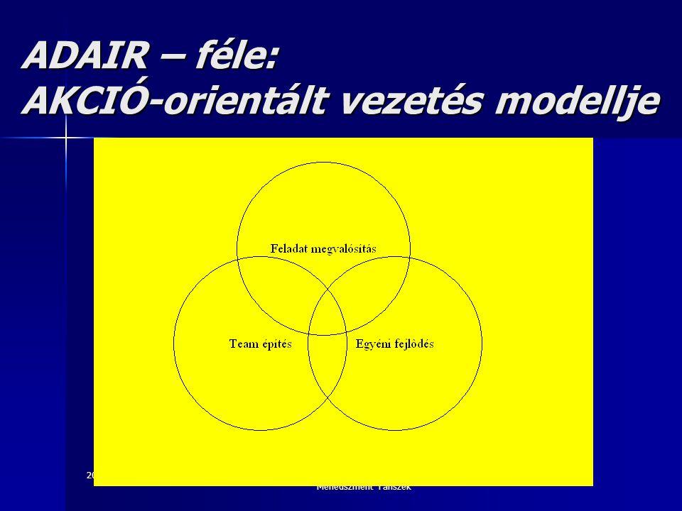 2004 tavaszdr.SzaD Innováció és Technológia Menedszment Tanszék ADAIR – féle: AKCIÓ-orientált vezetés modellje