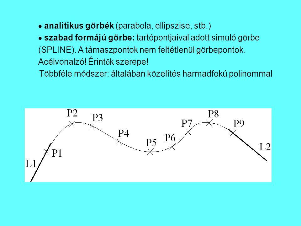  analitikus görbék (parabola, ellipszise, stb.)  szabad formájú görbe: tartópontjaival adott simuló görbe (SPLINE). A támaszpontok nem feltétlenül g