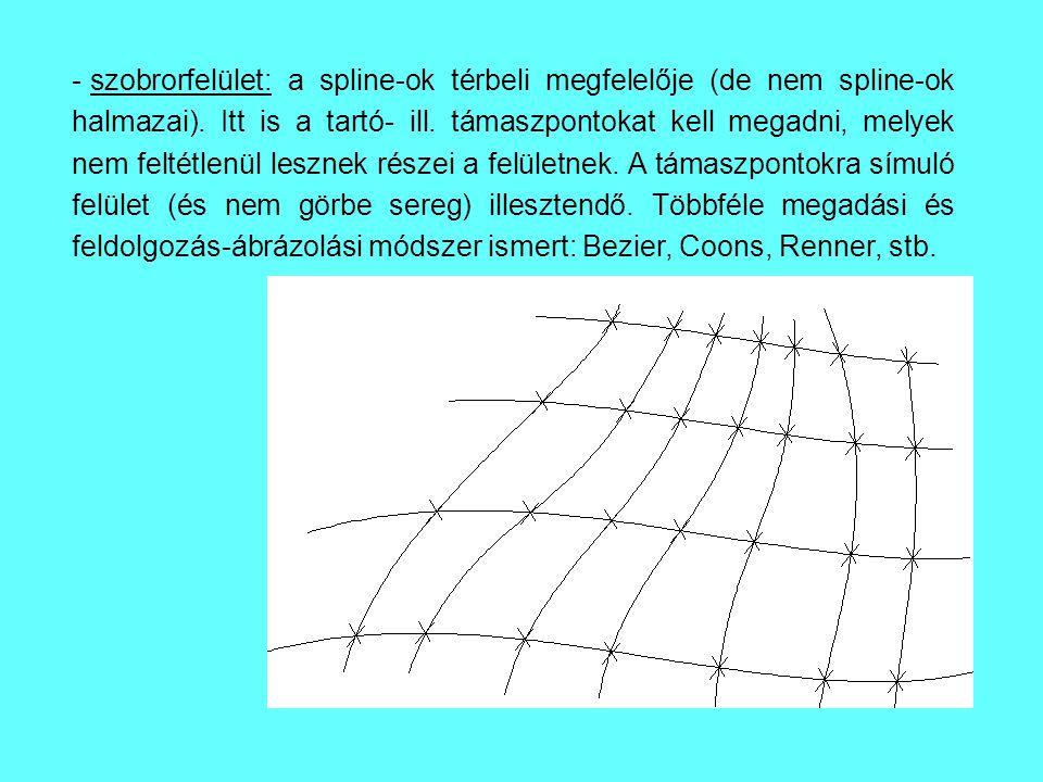 - szobrorfelület: a spline-ok térbeli megfelelője (de nem spline-ok halmazai). Itt is a tartó- ill. támaszpontokat kell megadni, melyek nem feltétlenü