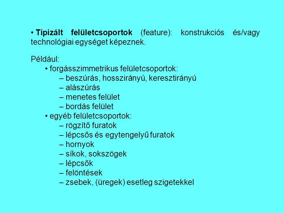 Tipizált felületcsoportok (feature): konstrukciós és/vagy technológiai egységet képeznek. Például: forgásszimmetrikus felületcsoportok: – beszúrás, ho