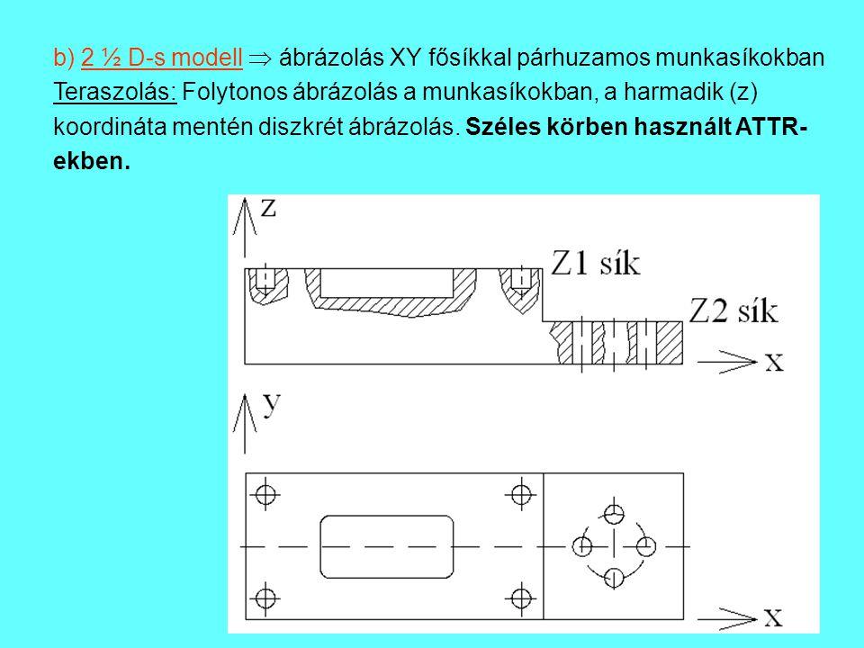 b) 2 ½ D-s modell  ábrázolás XY fősíkkal párhuzamos munkasíkokban Teraszolás: Folytonos ábrázolás a munkasíkokban, a harmadik (z) koordináta mentén d