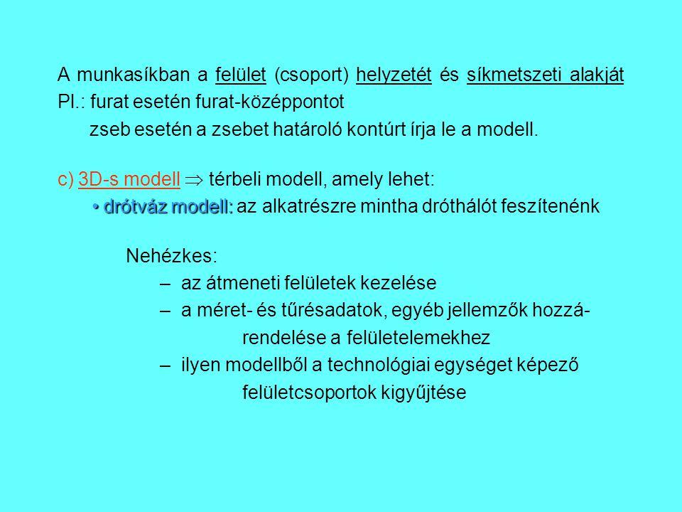 felületmodell: felületmodell: az alkatrész-geometriát felület-primitívekből építi fel: – síkfelület – hengerfelület – kúpfelület – gömbfelület – tóruszfelület – transzlációs felület – vonalfelület – szoborfelület – stb.