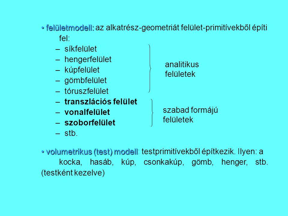 - szobrorfelület: a spline-ok térbeli megfelelője (de nem spline-ok halmazai).