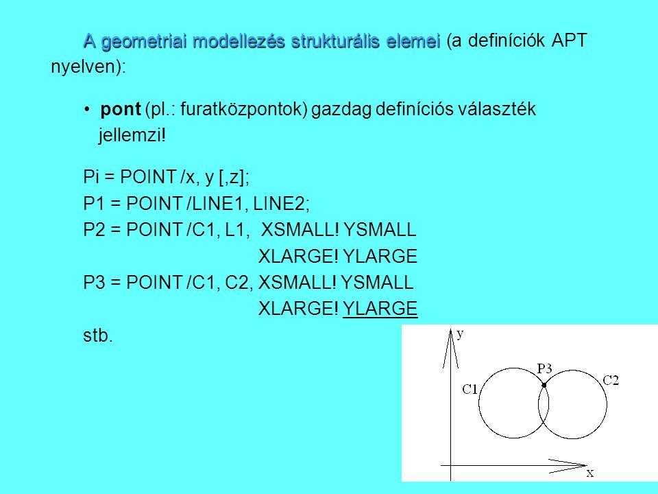 pontminta: pontok rendezett halmaz (általában furatközéppontokat határoznak meg) PAT1 = PATERN/P1, YPAR, YL, d1, AT, 2 PAT2 = PATERN/P2, XPAR, XL, d2, AT, 2 PAT3 = PATERN/PARLEL, PAT1, d PAT4 = PATERN/PARLEL, PAT2, d PAT5 = PATERN/RANDOM, PAT1, PAT2, PAT3, PAT4