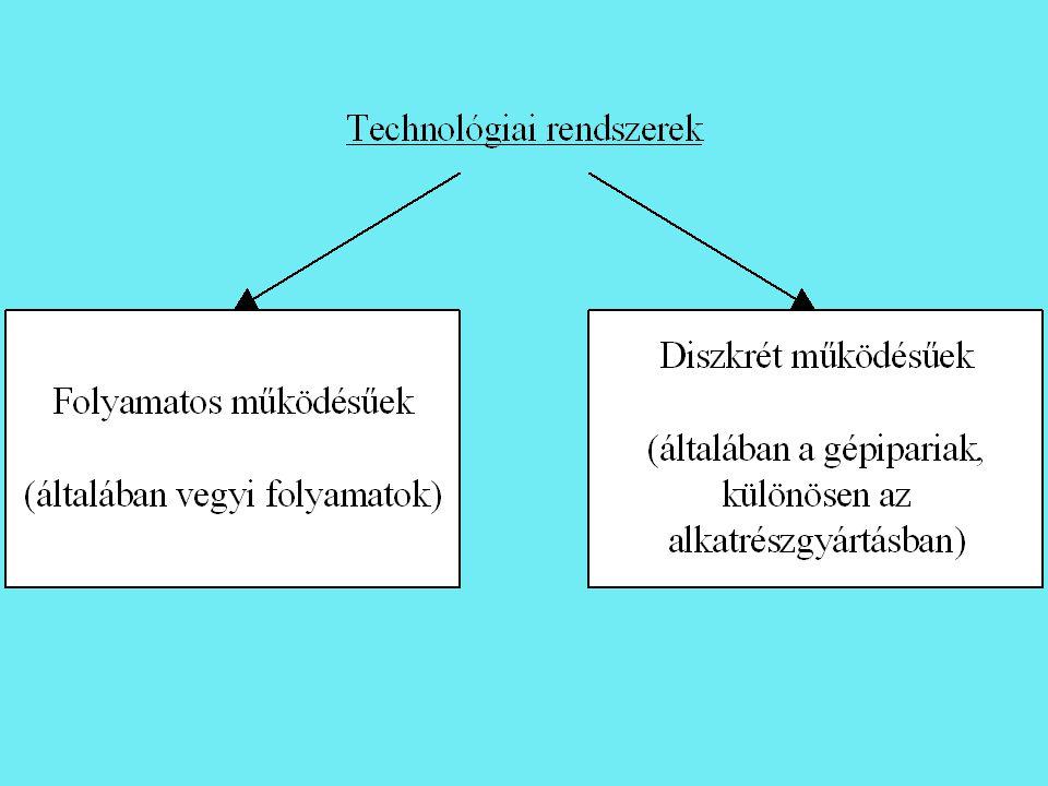 Állapotváltozás: a rendszer (alkatrész) jellemezőinek változása.