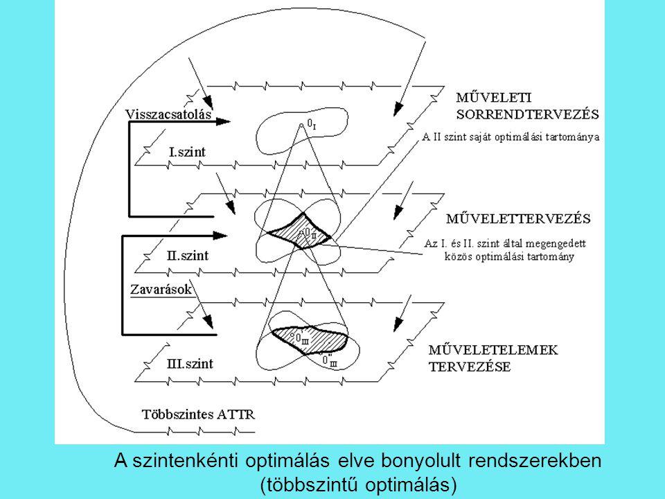 A szintenkénti optimálás elve bonyolult rendszerekben (többszintű optimálás)