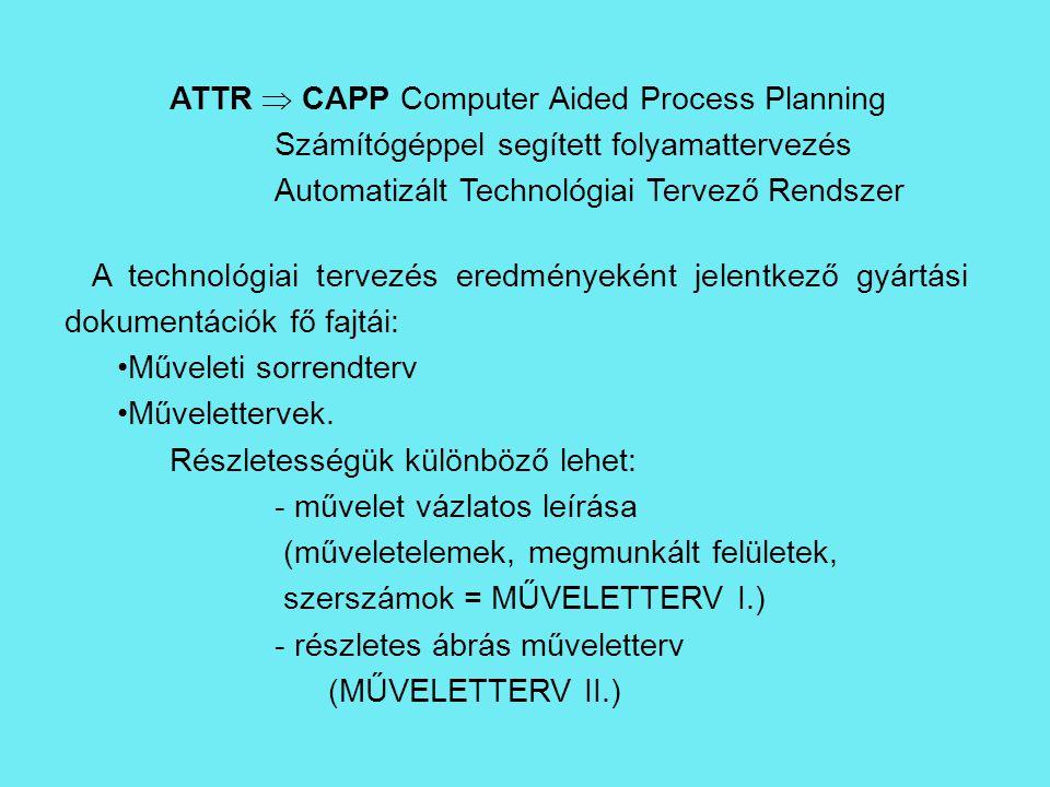 ATTR  CAPP Computer Aided Process Planning Számítógéppel segített folyamattervezés Automatizált Technológiai Tervező Rendszer A technológiai tervezés