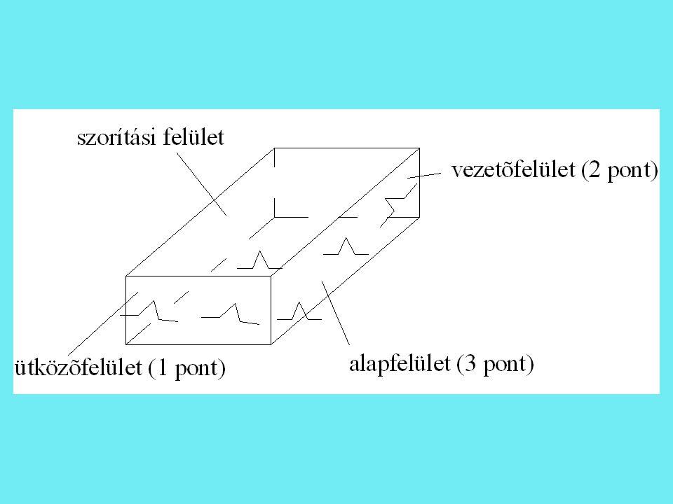 g) Munkadarab felületek típusai szabad felületek (nem munkálandók meg), megmunkálandó felületek, bázis- és szorítási felületek, technológiai felületek: csak az alkatrész előállításához szükségesek (pl.: csúcshely-furat, furat csapon tájoláshoz stb.)