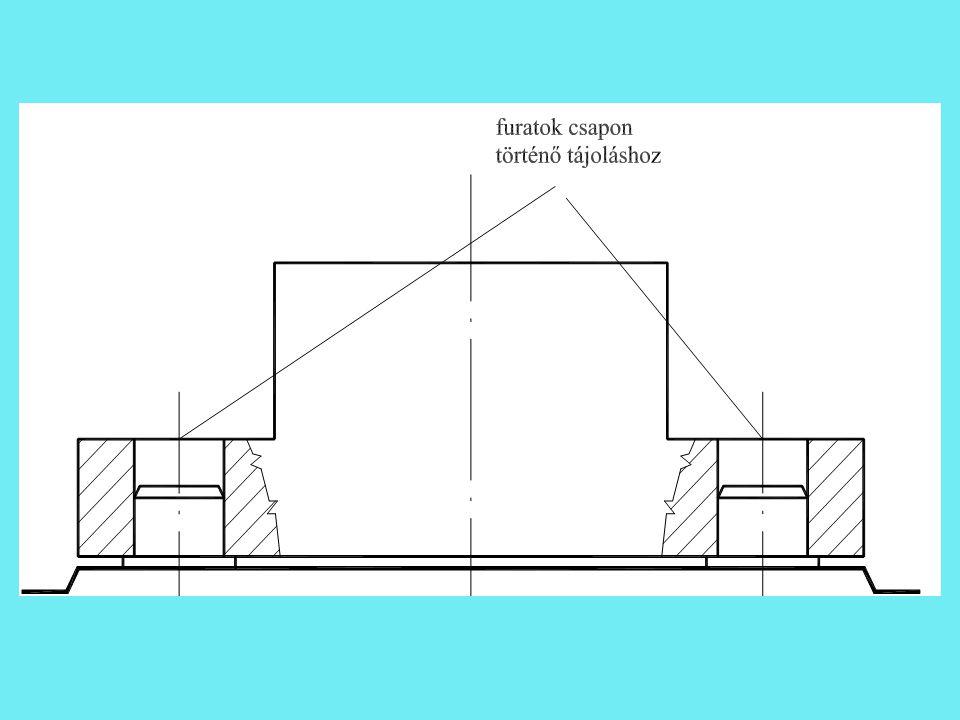 h) Felületcsoport: technológiai és/vagy konstrukciós egységet képező alakzat (pl.: rögzítőfurat, horony, lépcső, beszúrás stb.) Minden egyes típusához hozzárendelhetők a műveletelemek (megmunkálási módok) adott sorozatai  elemi megmunkálási sorrendek melyekből a megmunkálási szakaszokba (nagyolás, simítás stb.) besorolással szintetizálható az alkatrészek megmunkálási folyamata.