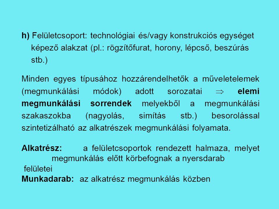 h) Felületcsoport: technológiai és/vagy konstrukciós egységet képező alakzat (pl.: rögzítőfurat, horony, lépcső, beszúrás stb.) Minden egyes típusához