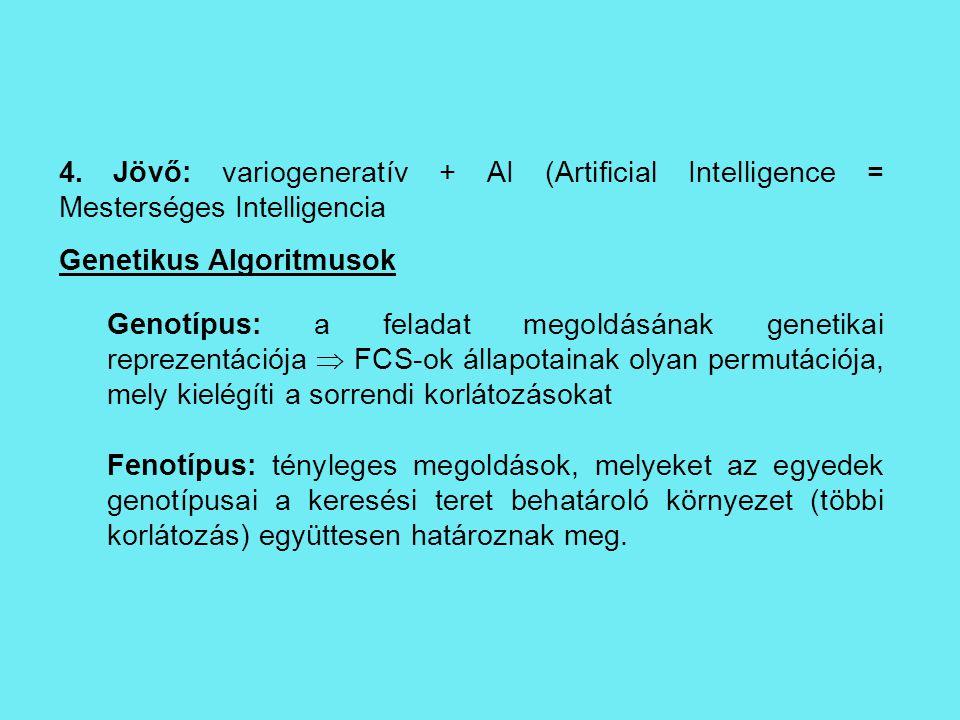 4. Jövő: variogeneratív + AI (Artificial Intelligence = Mesterséges Intelligencia Genetikus Algoritmusok Genotípus: a feladat megoldásának genetikai r