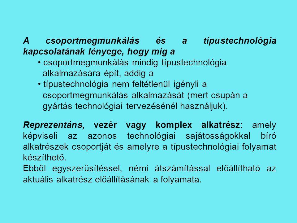 A csoportmegmunkálás és a típustechnológia kapcsolatának lényege, hogy míg a csoportmegmunkálás mindig típustechnológia alkalmazására épít, addig a tí