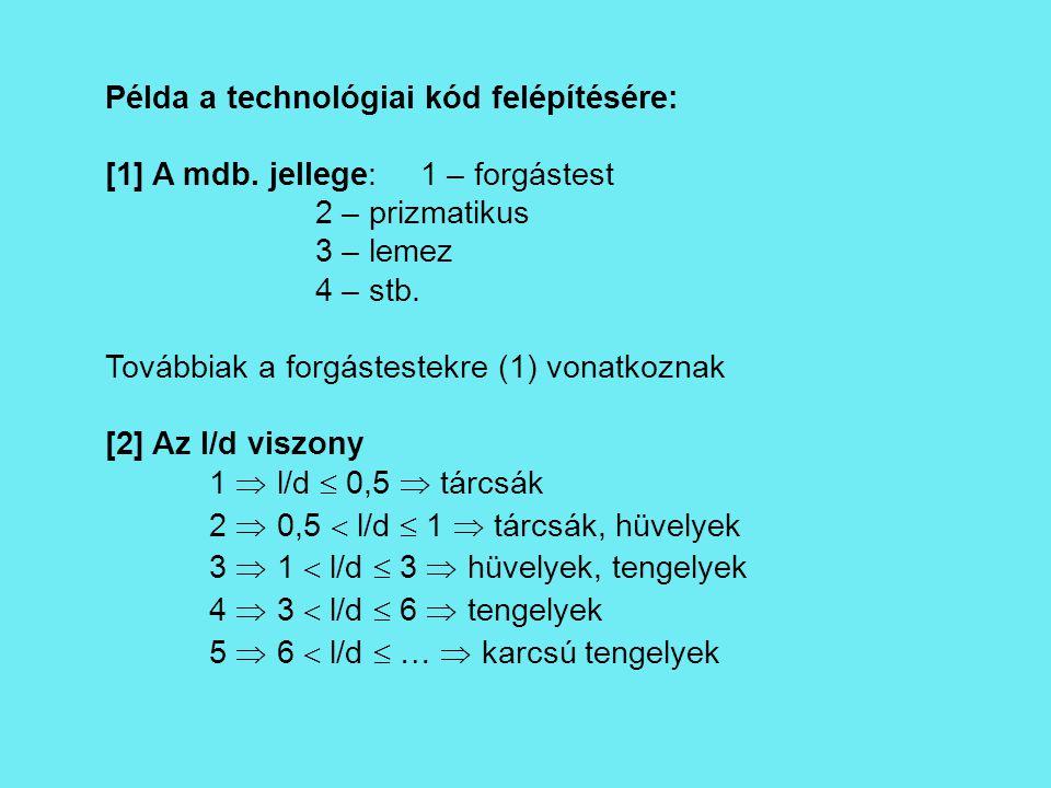 Példa a technológiai kód felépítésére: [1] A mdb. jellege:1 – forgástest 2 – prizmatikus 3 – lemez 4 – stb. Továbbiak a forgástestekre (1) vonatkoznak