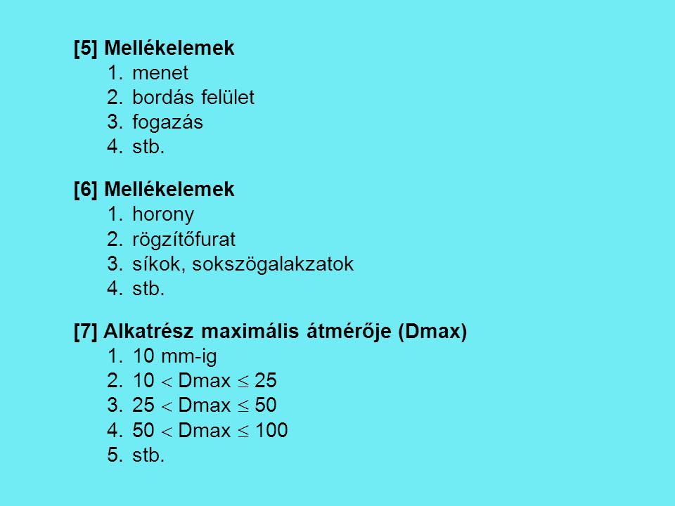 [5] Mellékelemek 1.menet 2.bordás felület 3.fogazás 4.stb. [6] Mellékelemek 1.horony 2.rögzítőfurat 3.síkok, sokszögalakzatok 4.stb. [7] Alkatrész max