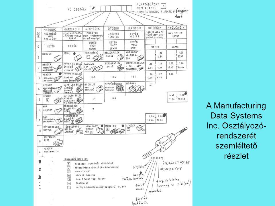 A Manufacturing Data Systems Inc. Osztályozó- rendszerét szemléltető részlet